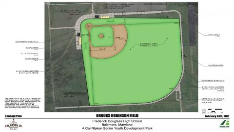 Brooks Robinson Field at Group1001 Park